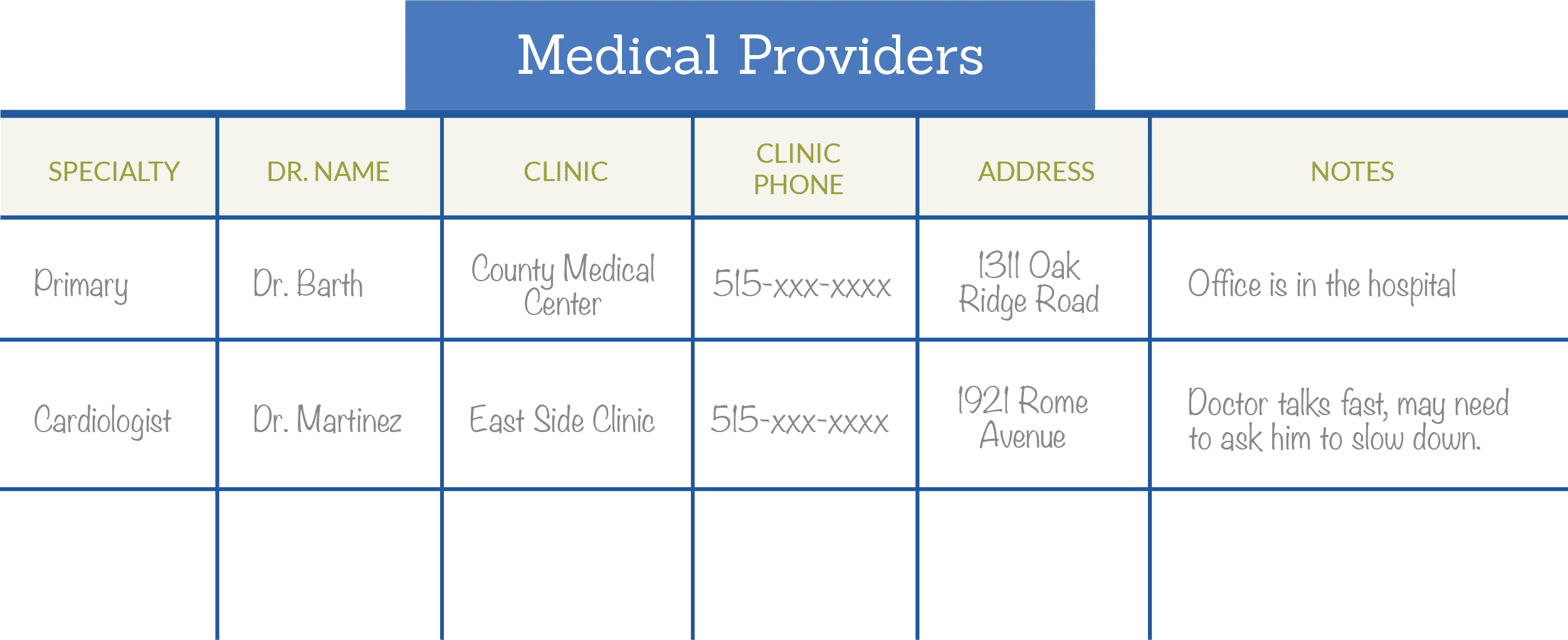 Medicare-coverage-providers-info-chart