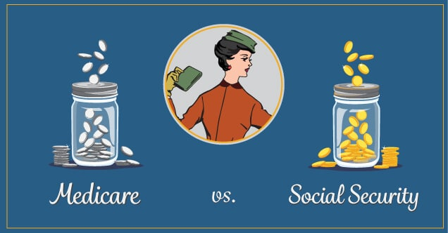 medicare-social-security